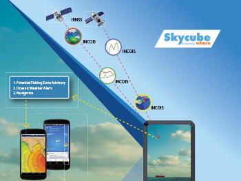 Skycube-Marino